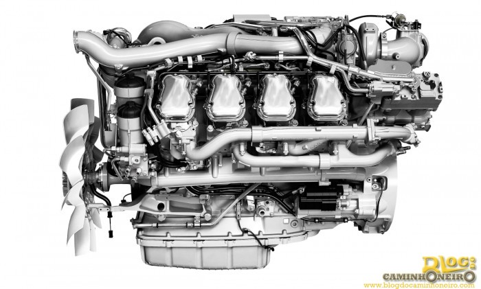 Experiência transforma Euro 6 da Scania em sinônimo de ... - photo#34